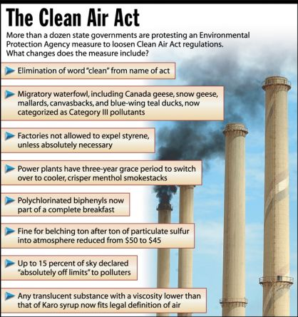 an overview of the clean air act of the united states Overview presentation 470 lesson 3 the clean air act the clean air act has provisions that have reduced air pollution in the united states to address air.